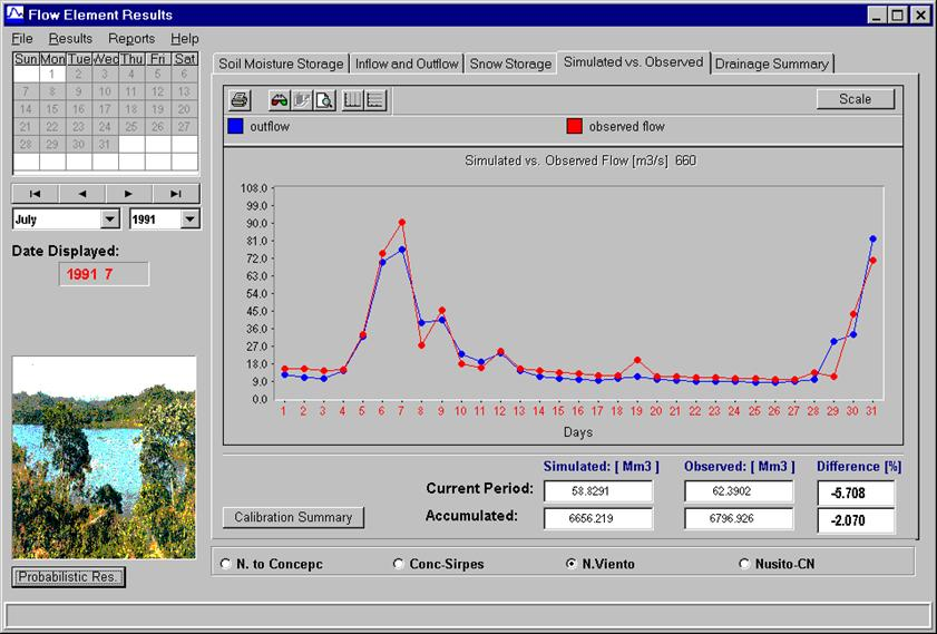 Simulated and Observed Streamflow, Rio Nare at N. Viento, July 1991